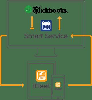 field service dispatch app