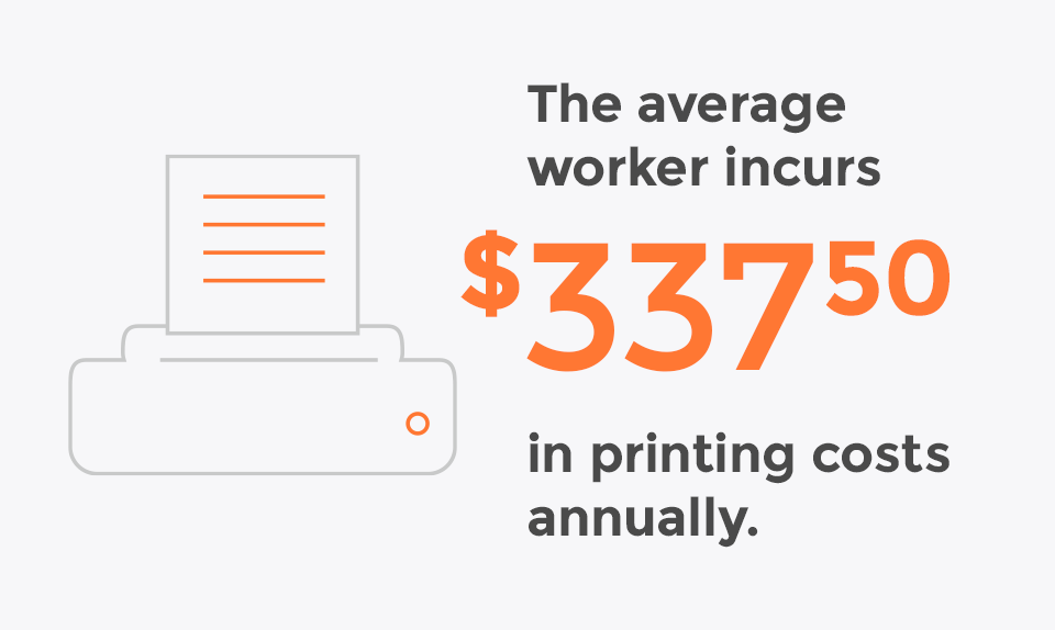 The average worker incurs $337.50 in printing costs annually.